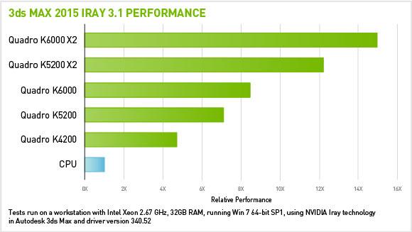 performancecharts-3dsmax.jpg